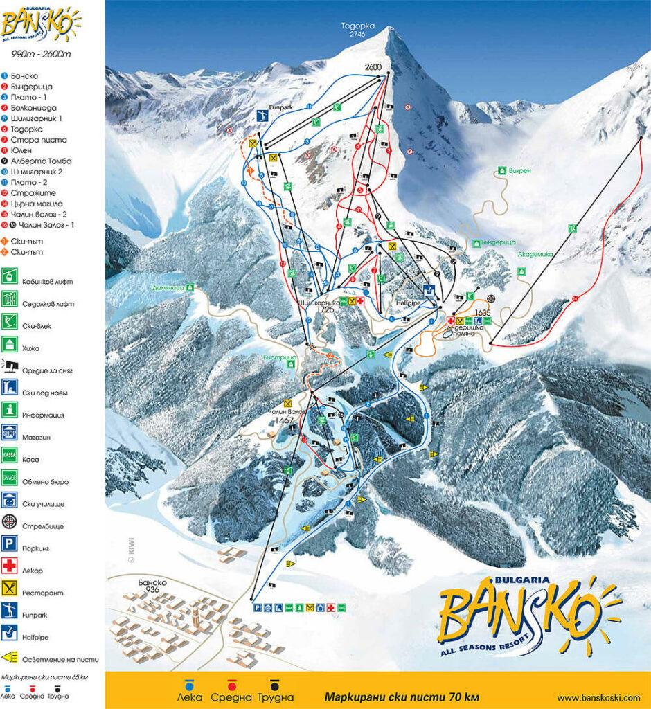 горнолыжные трассы Банско